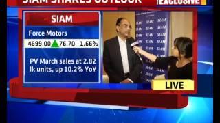 SIAM Auto Sales Data