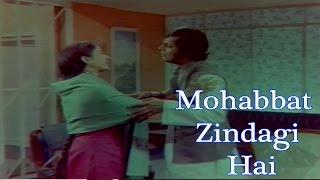 Mohabbat Zindagi Hai || Latest Pakistani Full Length Movie